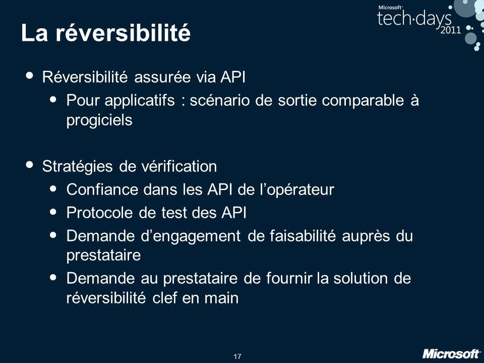 La réversibilité Réversibilité assurée via API