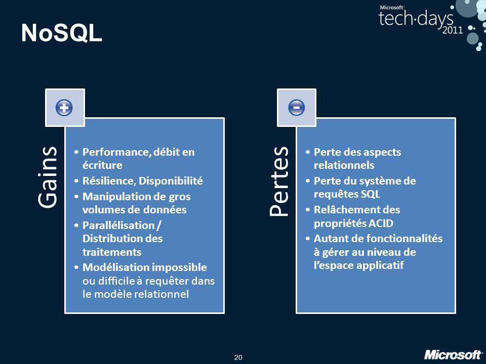 Gains Pertes NoSQL Performance, débit en écriture