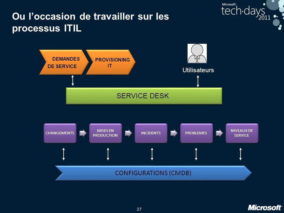 Ou l'occasion de travailler sur les processus ITIL