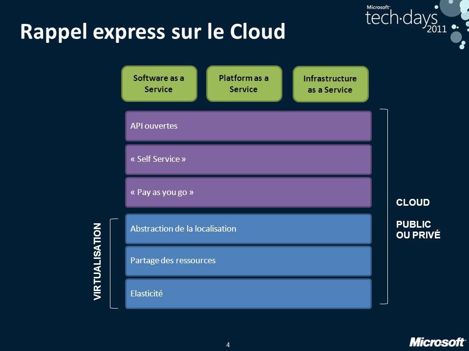 Rappel express sur le Cloud