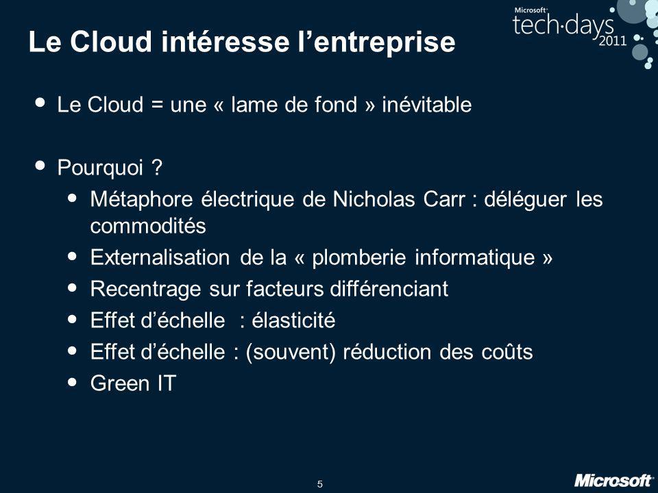 Le Cloud intéresse l'entreprise