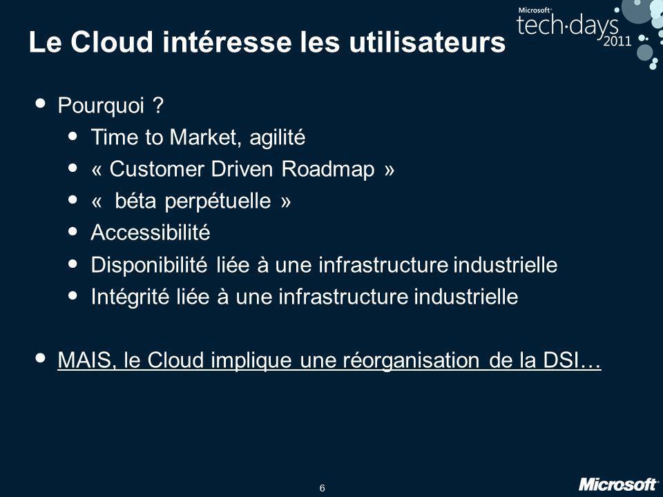 Le Cloud intéresse les utilisateurs