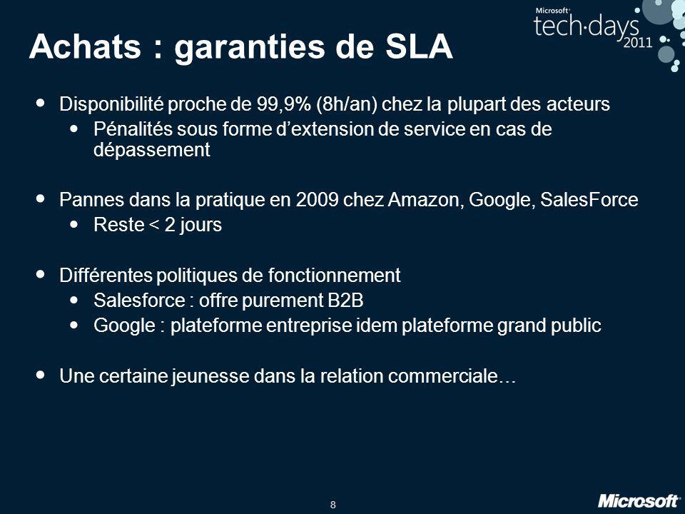Achats : garanties de SLA