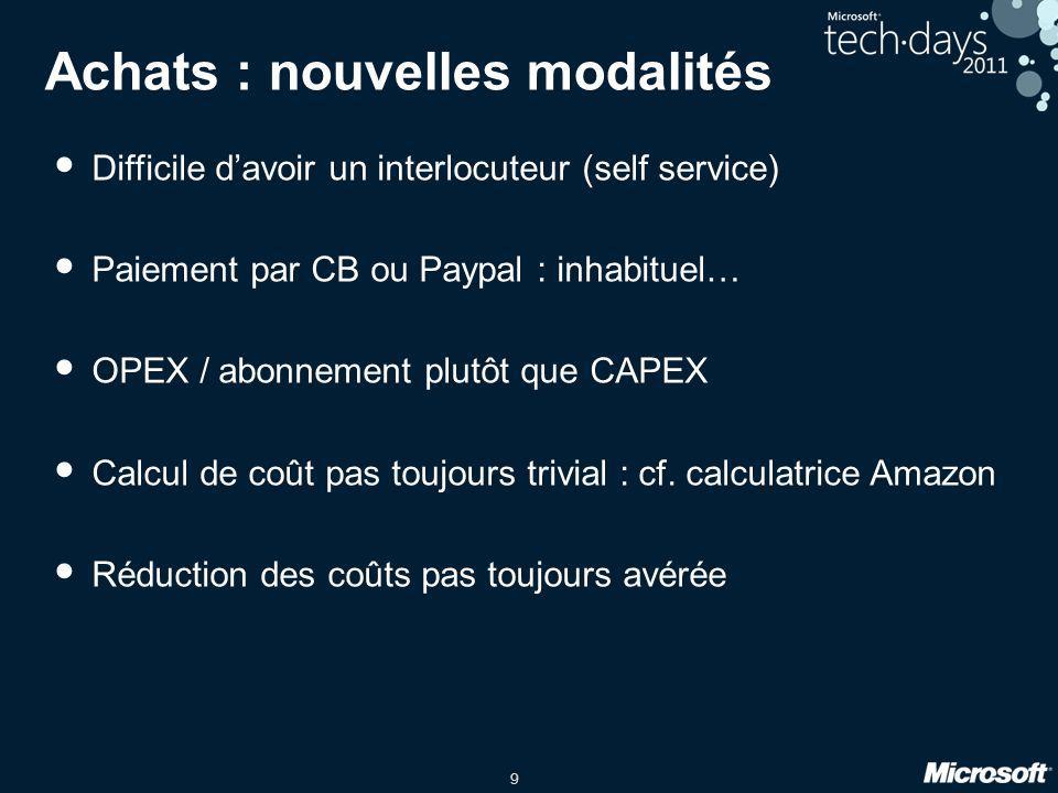 Achats : nouvelles modalités