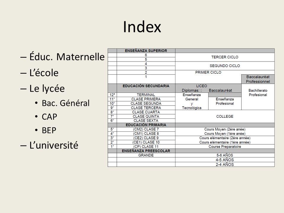 Index Éduc. Maternelle L'école Le lycée L'université Bac. Général CAP