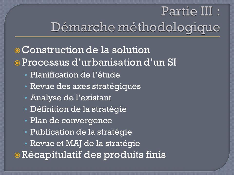 Partie III : Démarche méthodologique