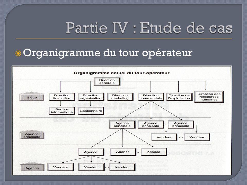Partie IV : Etude de cas Organigramme du tour opérateur