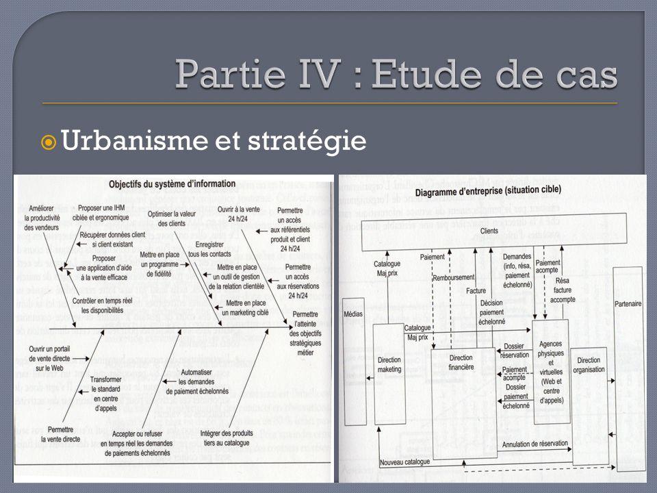 Partie IV : Etude de cas Urbanisme et stratégie
