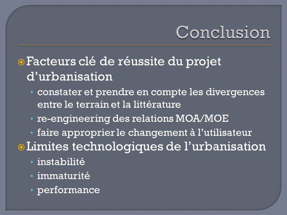 Conclusion Facteurs clé de réussite du projet d'urbanisation