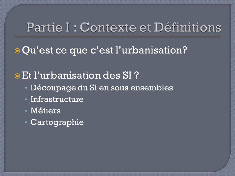 Partie I : Contexte et Définitions