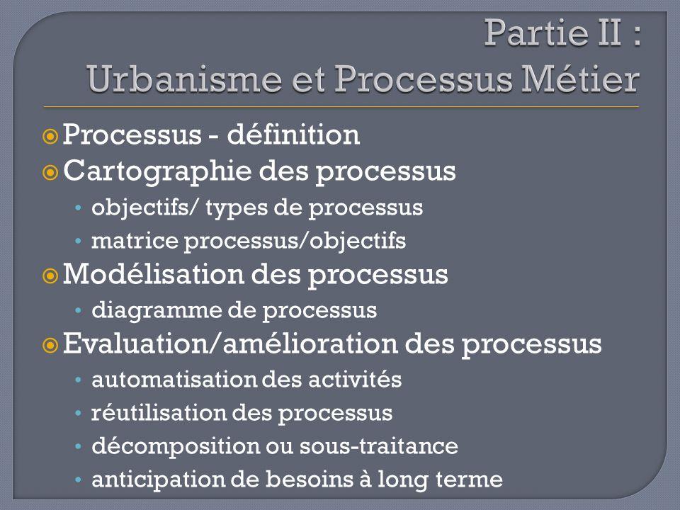 Partie II : Urbanisme et Processus Métier