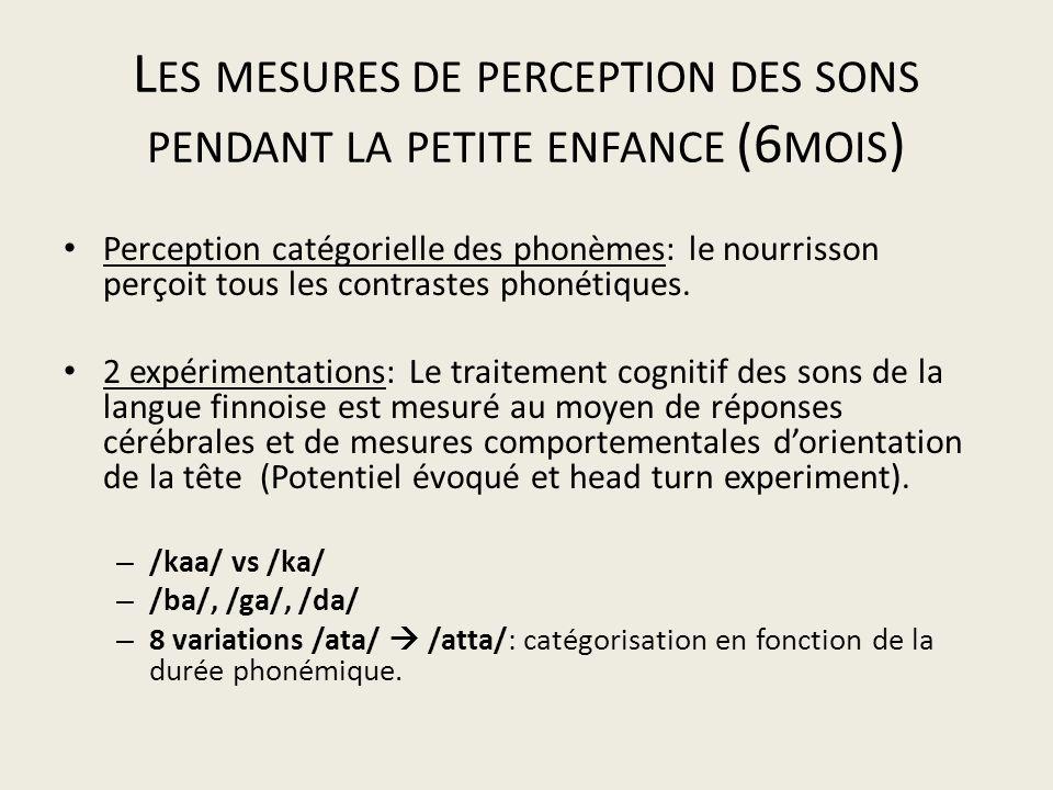 Les mesures de perception des sons pendant la petite enfance (6mois)