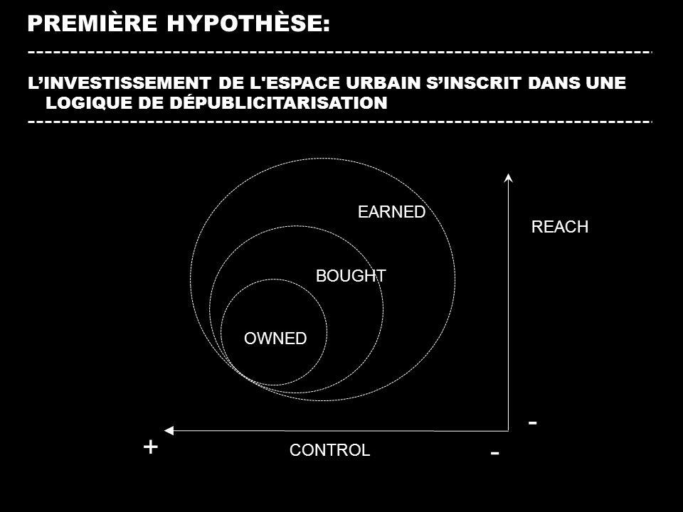 - + - PREMIÈRE HYPOTHÈSE:
