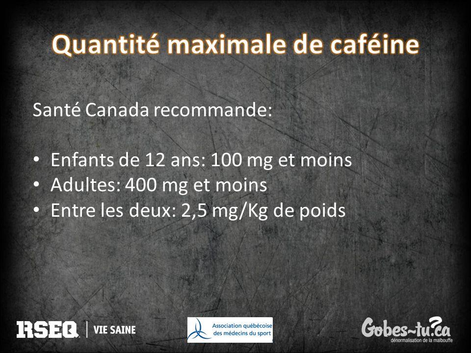 Quantité maximale de caféine