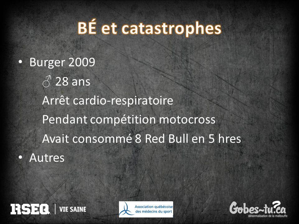 BÉ et catastrophes Burger 2009 ♂ 28 ans Arrêt cardio-respiratoire