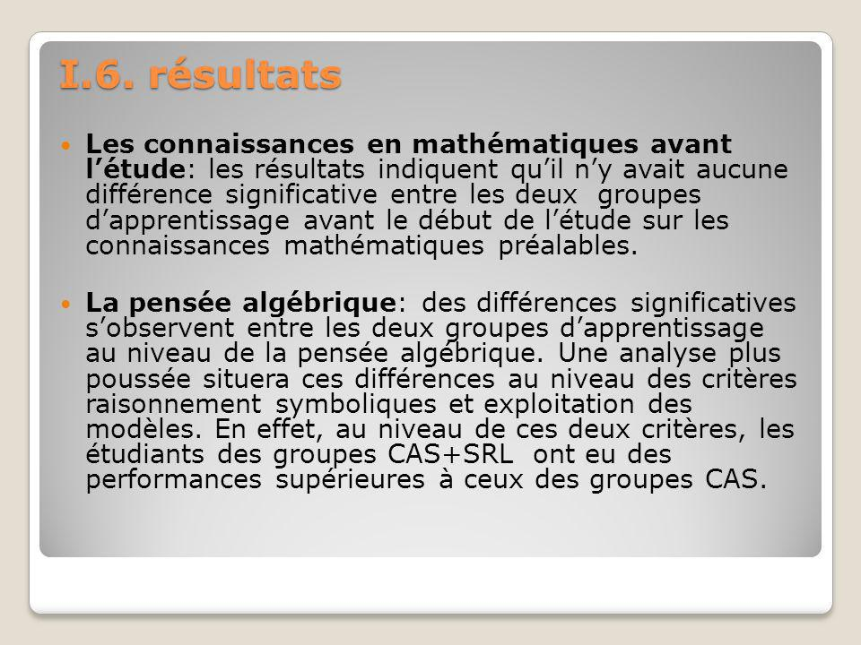 I.6. résultats