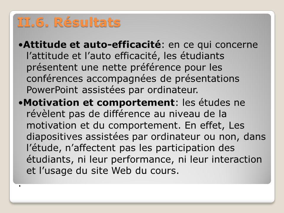 II.6. Résultats