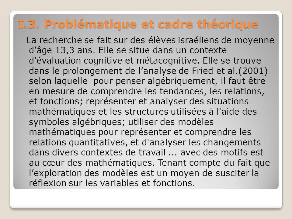 I.3. Problématique et cadre théorique