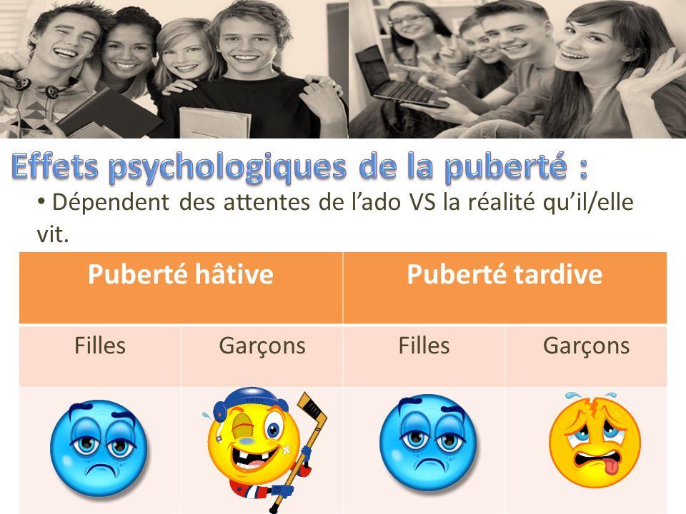 Effets psychologiques de la puberté :