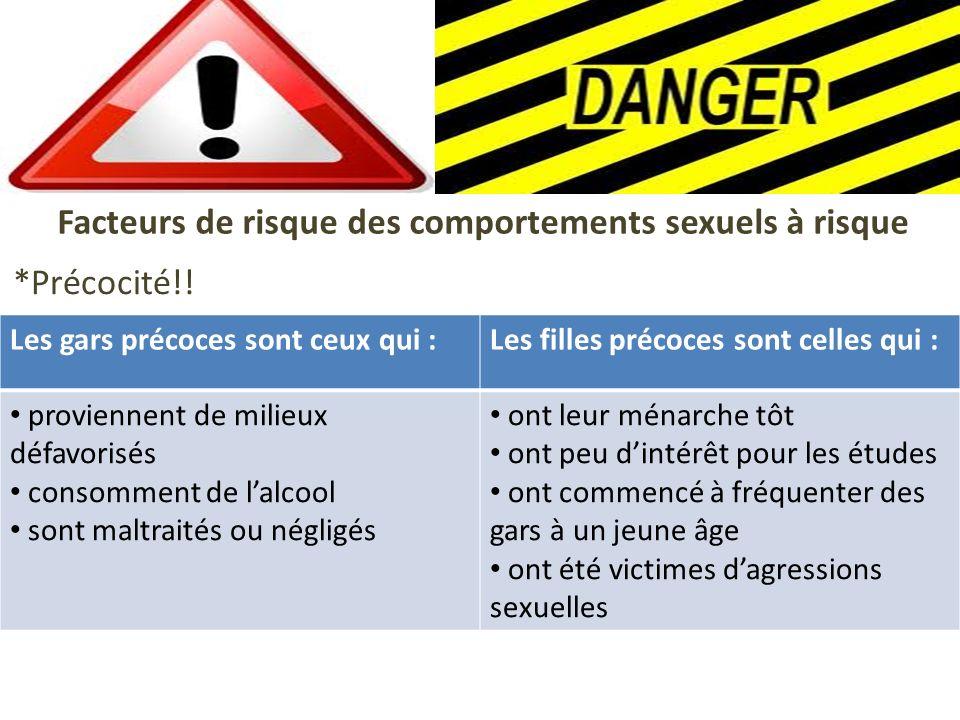 Facteurs de risque des comportements sexuels à risque