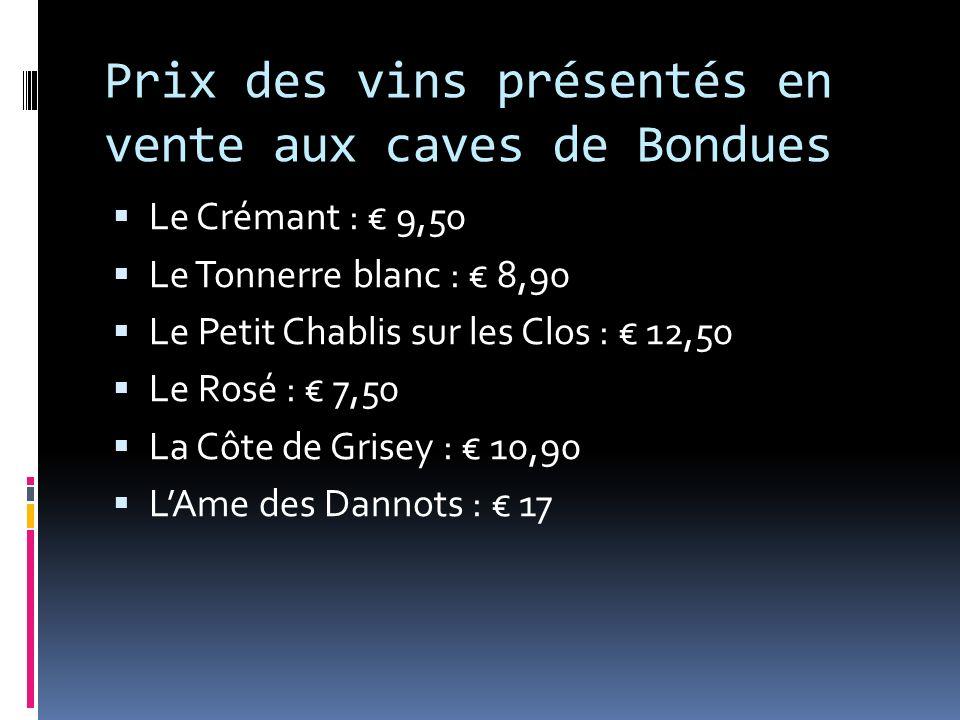 Prix des vins présentés en vente aux caves de Bondues