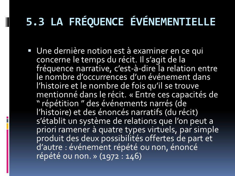 5.3 LA FRÉQUENCE ÉVÉNEMENTIELLE