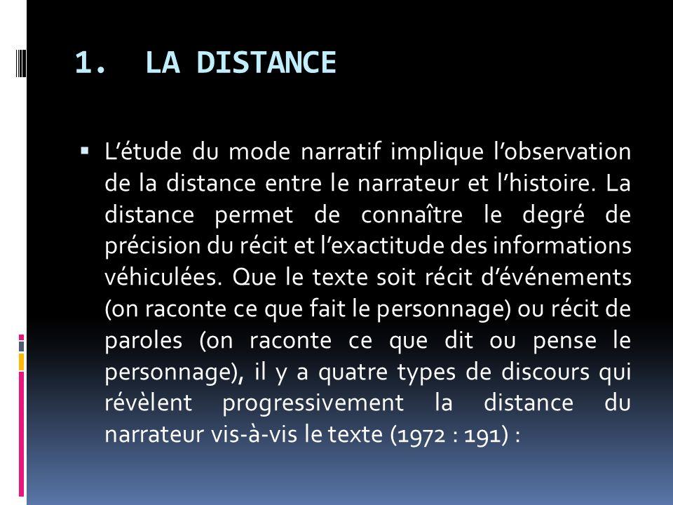 1. LA DISTANCE