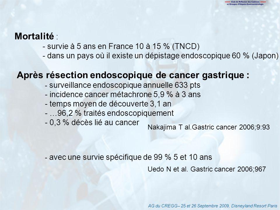 Après résection endoscopique de cancer gastrique :