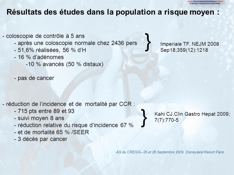 Résultats des études dans la population a risque moyen :