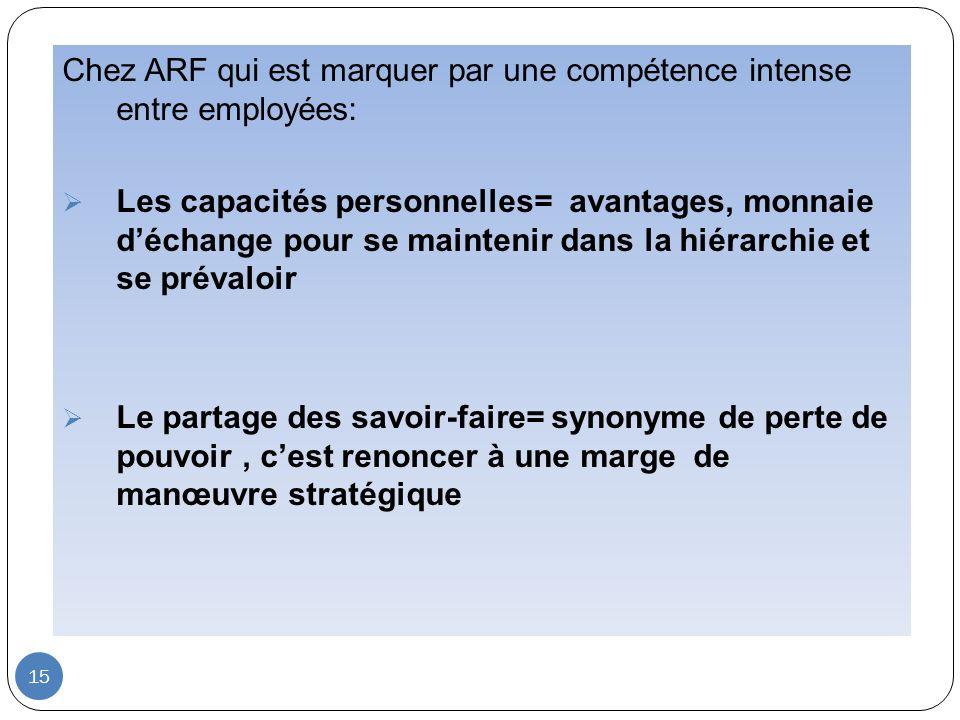 Chez ARF qui est marquer par une compétence intense entre employées: