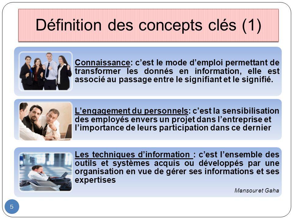 Définition des concepts clés (1)