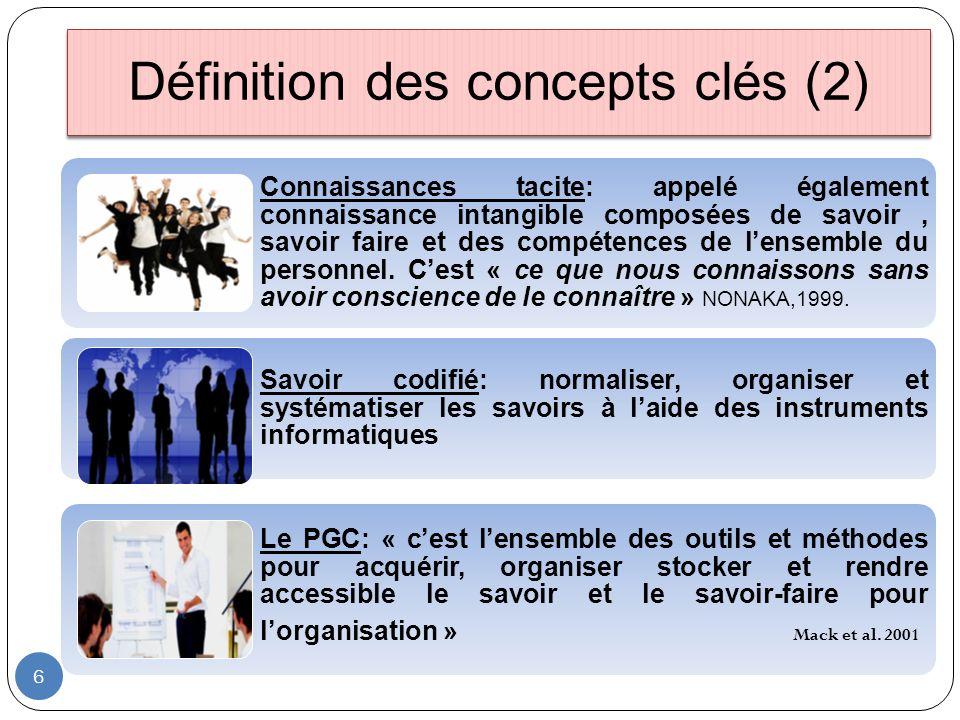 Définition des concepts clés (2)