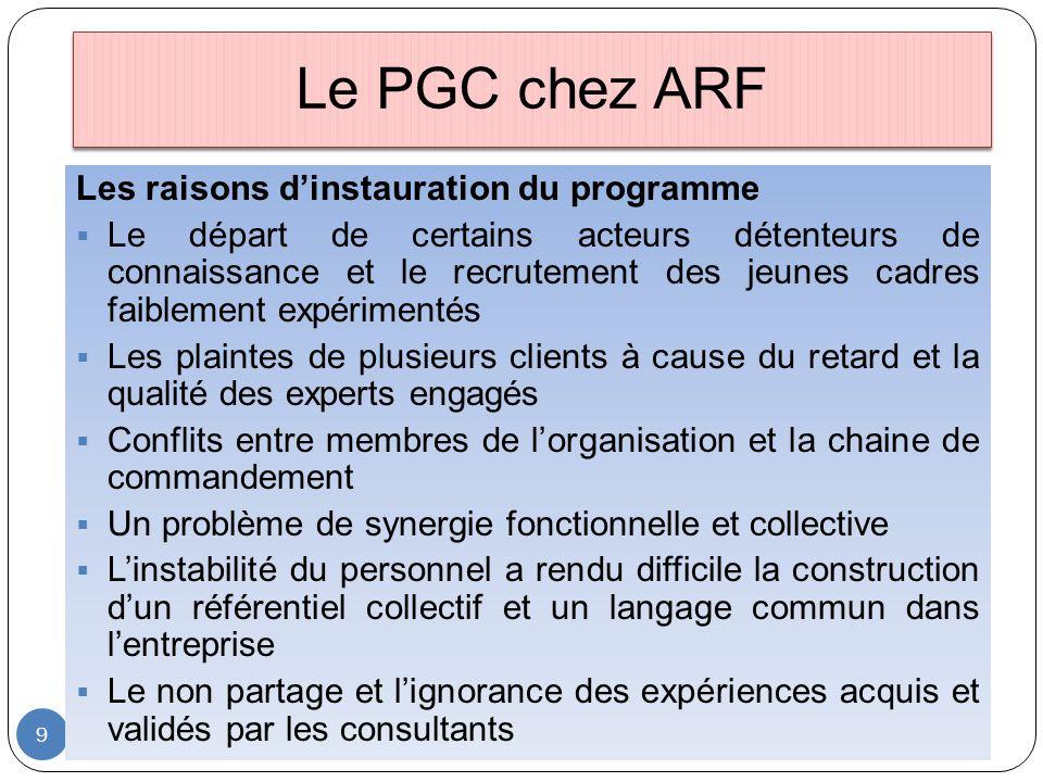 Le PGC chez ARF Les raisons d'instauration du programme