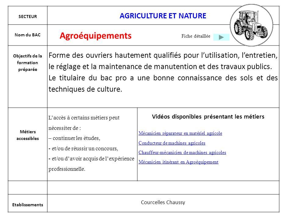Agroéquipements AGRICULTURE ET NATURE