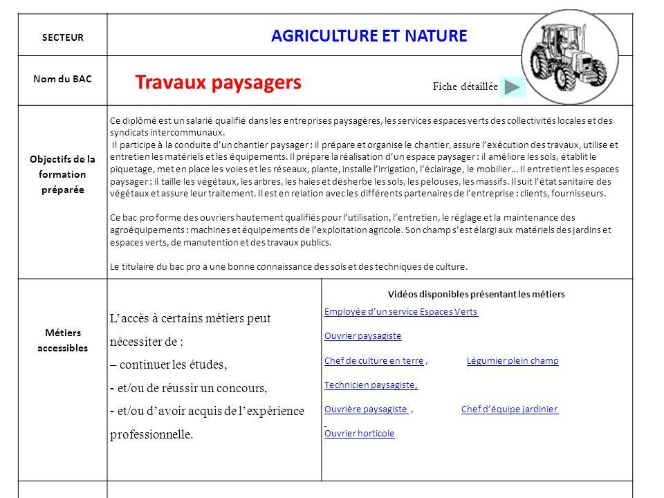 Travaux paysagers AGRICULTURE ET NATURE