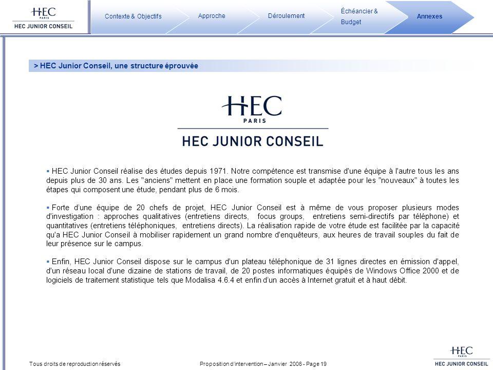 > HEC Junior Conseil, une structure éprouvée