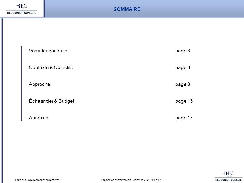 SOMMAIRE Vos interlocuteurs page 3. Contexte & Objectifs page 6. Approche page 8. Échéancier & Budget page 13.