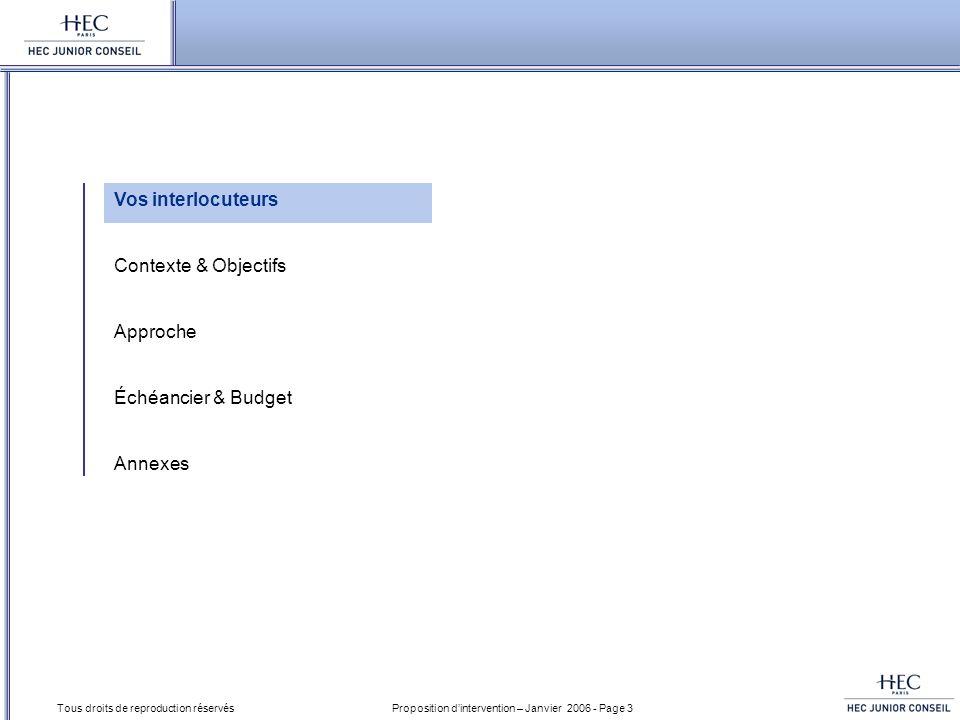 Vos interlocuteurs Contexte & Objectifs Approche Échéancier & Budget Annexes