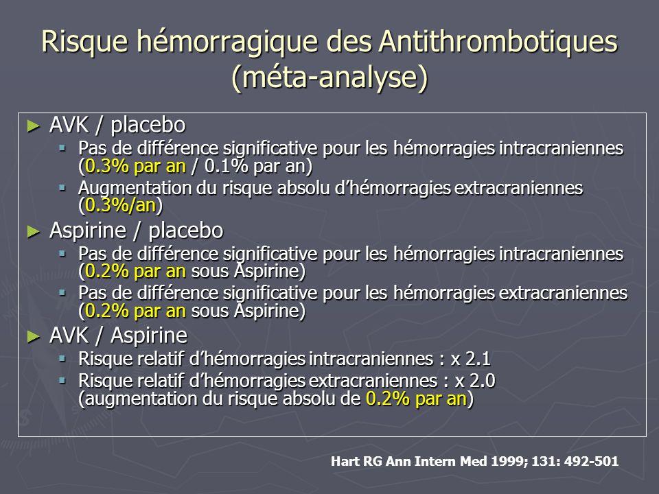 Risque hémorragique des Antithrombotiques (méta-analyse)