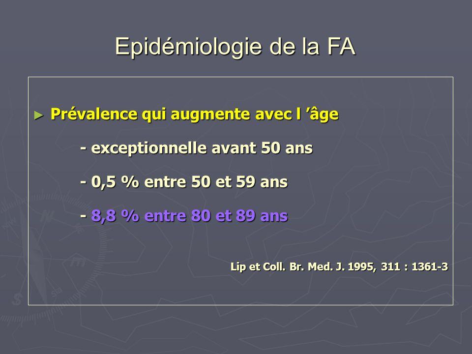 Epidémiologie de la FA Prévalence qui augmente avec l 'âge - exceptionnelle avant 50 ans - 0,5 % entre 50 et 59 ans - 8,8 % entre 80 et 89 ans.