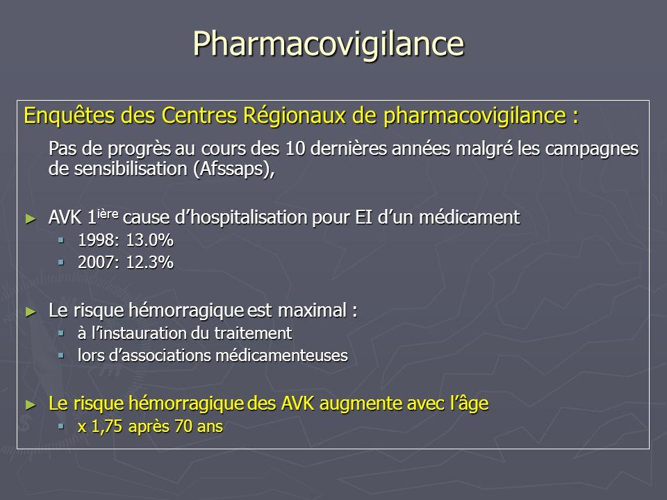 Pharmacovigilance Enquêtes des Centres Régionaux de pharmacovigilance :