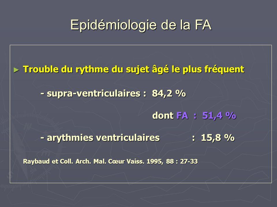 Epidémiologie de la FA Trouble du rythme du sujet âgé le plus fréquent