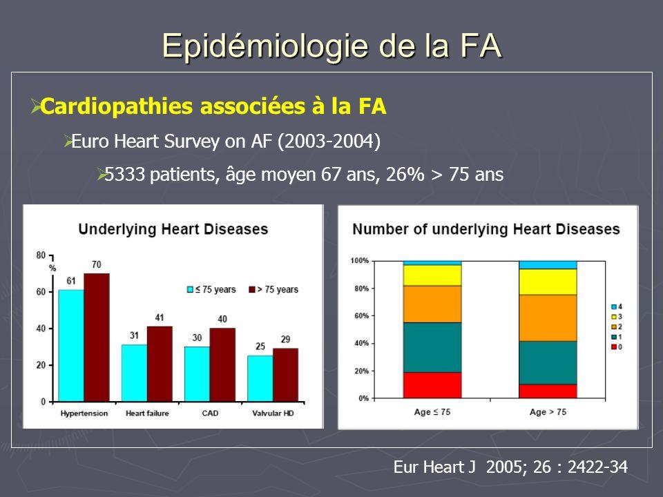 Epidémiologie de la FA Cardiopathies associées à la FA