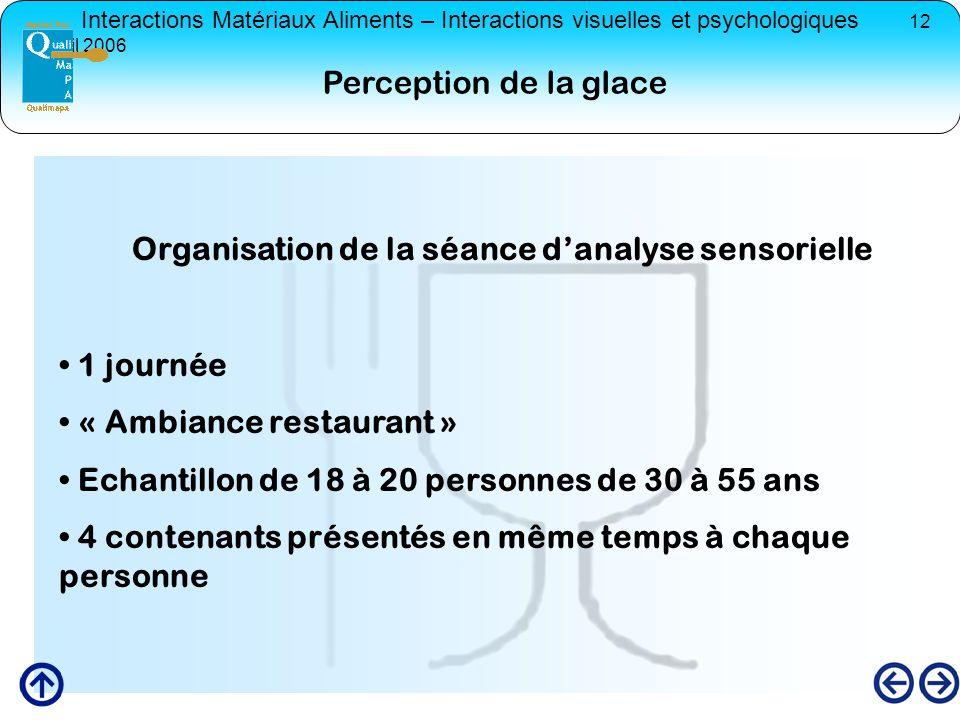 Organisation de la séance d'analyse sensorielle