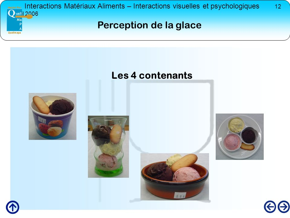 Perception de la glace Les 4 contenants