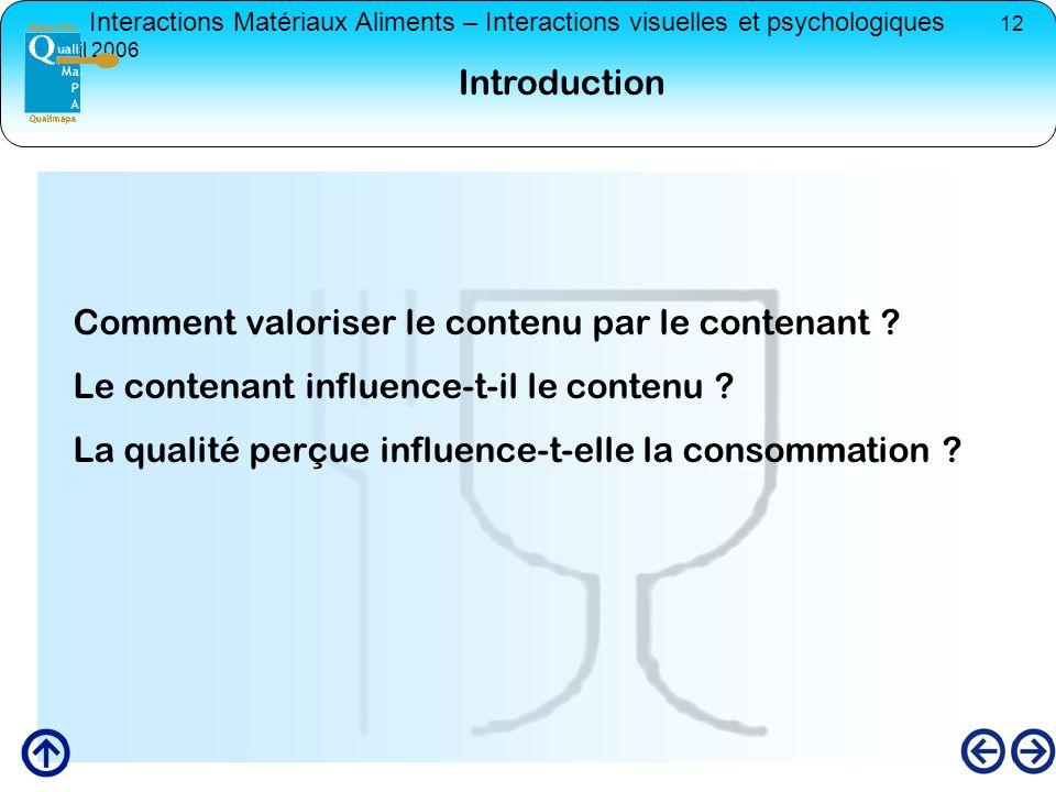 Introduction Comment valoriser le contenu par le contenant Le contenant influence-t-il le contenu