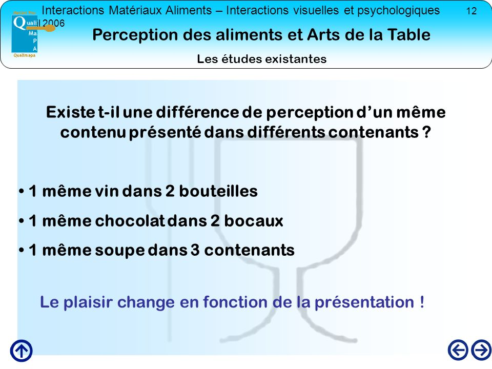 Perception des aliments et Arts de la Table