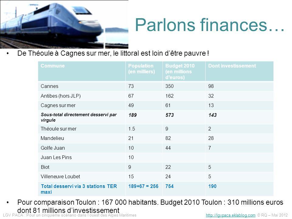 Parlons finances… De Théoule à Cagnes sur mer, le littoral est loin d'être pauvre !