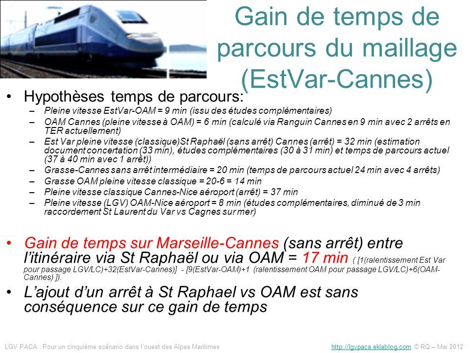 Gain de temps de parcours du maillage (EstVar-Cannes)
