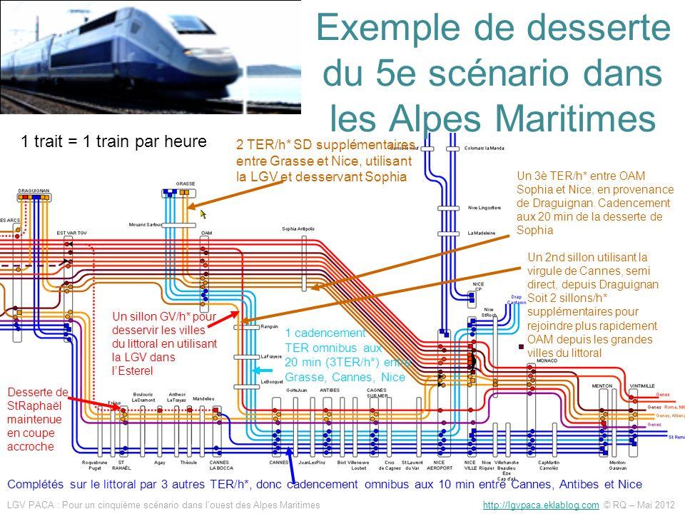 Exemple de desserte du 5e scénario dans les Alpes Maritimes